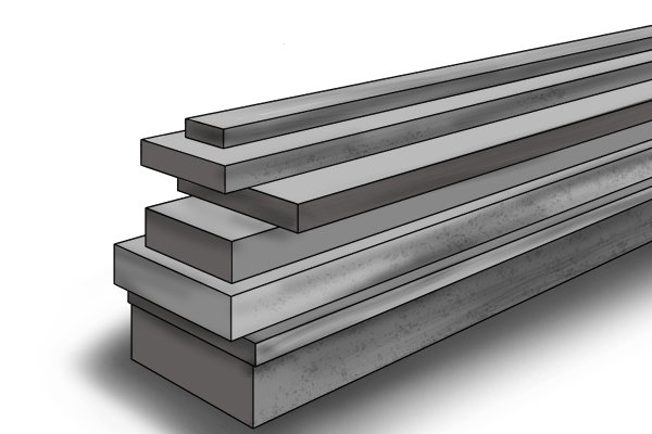The gauge of sheet metal will tell you how thick it is
