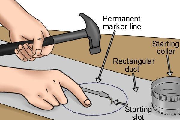 Starting a circle cut
