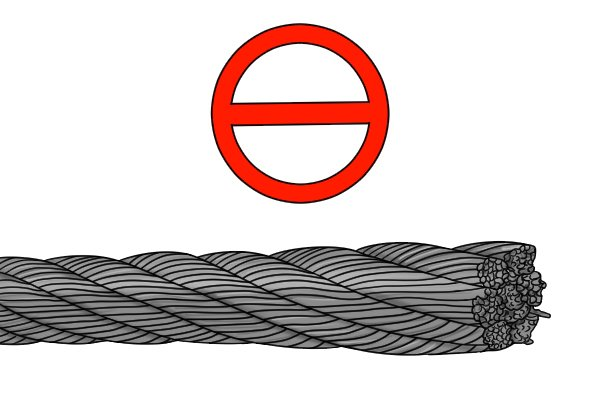 not for use on wire