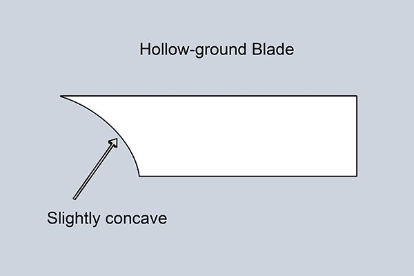 hollow ground blade