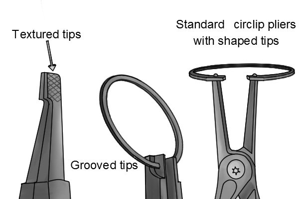 Different types of retaining ring will require different circlip pliers