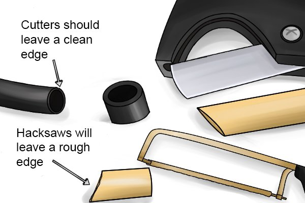 Hacksaws can be used on plastic pipes but they do not cut as cleanly as pipe and hose cutters