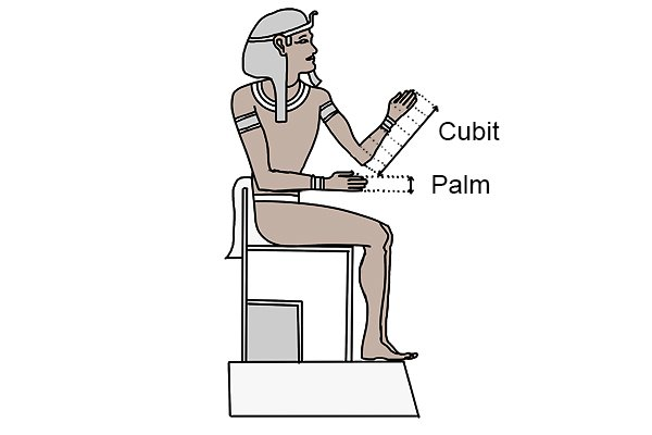 The measurements of ancient peoples were usually based on body parts