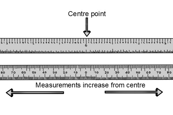 A centre finding ruler is useful for mounting and laying out