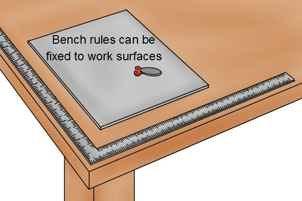 Bench rules can be attached to the top or side of a work surface