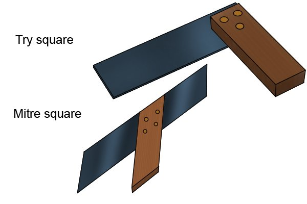 Try squares and mitre squares can be used to measure specific angles, digital angle rules can be adjusted to measure any angle between 0 and 360 degrees