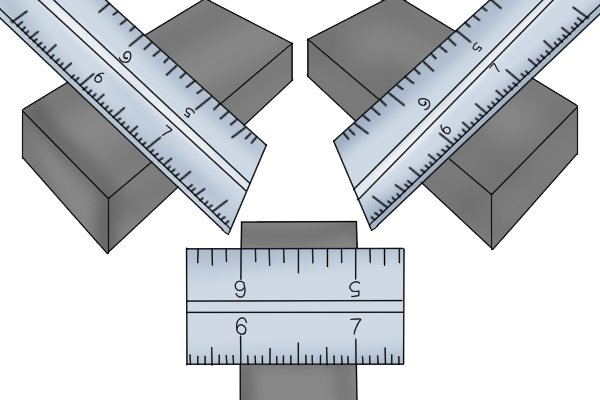 Reading a ruler form an angle can make measurements inaccurate