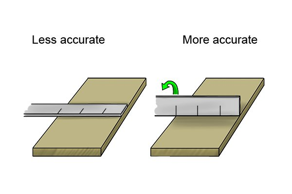 Reading a rule properly will make your measurements more accurate