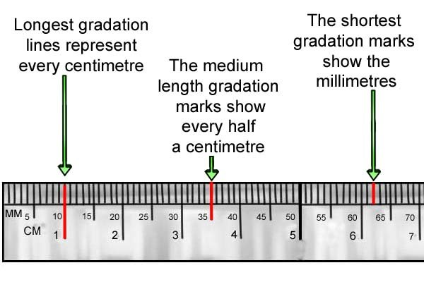 Reading metric measurements is easy once you know how!