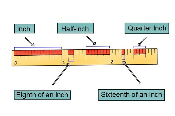Imperial measurements are recorded as fractions