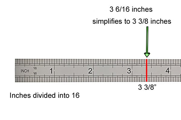 inches should be recorded as whole numbers and fractions