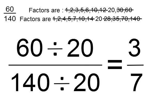 Fractions should be simplified when you are recording inches with a ruler