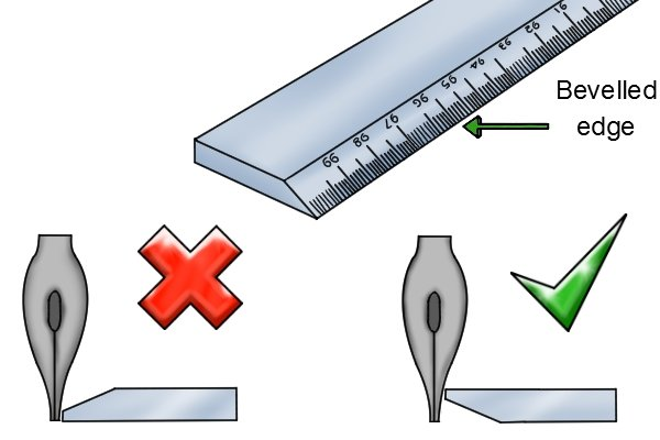 Ruler are3 commonly used to guide a pen or pencil to draw straight lines