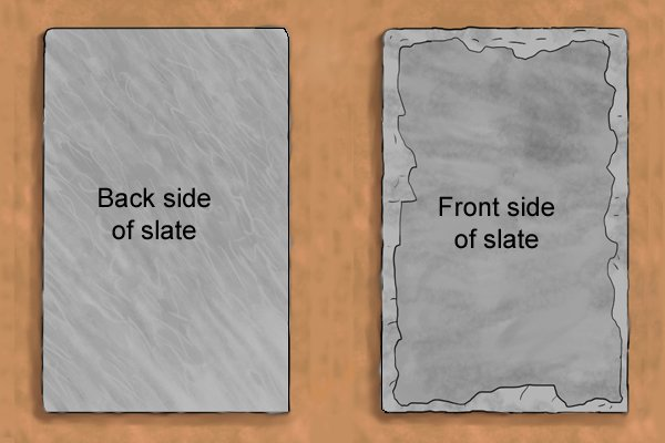 Slate tiles should be cut from the back side