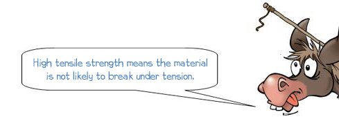 Donkee says 'High tensile strength means the material is not likely to break under tension