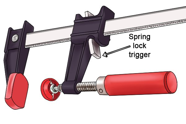 Some F clamps can have a spring lock mechanism