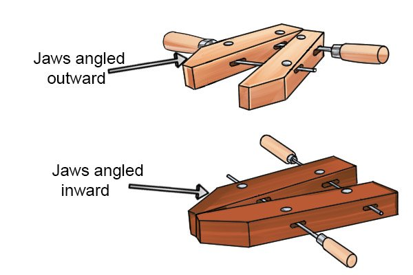 The jaws can be angled outward or inwards
