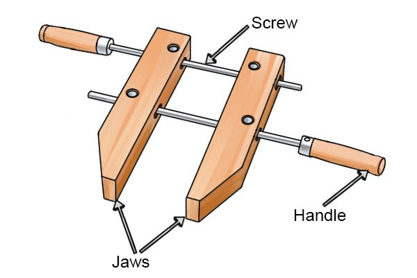 What are the parts of a hand screw clamp