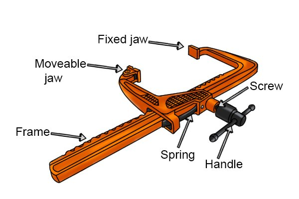 Parts of a rack clamp
