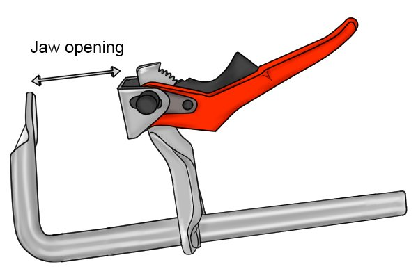 The jaw opening of a lever clamp is from one jaw to the other