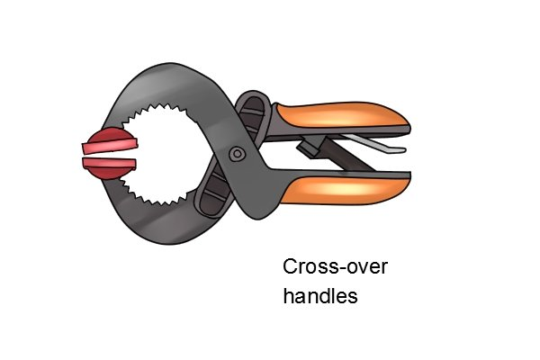 A spring clamp's handles may cross-over