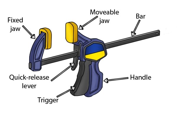 Parts of a trigger clamp