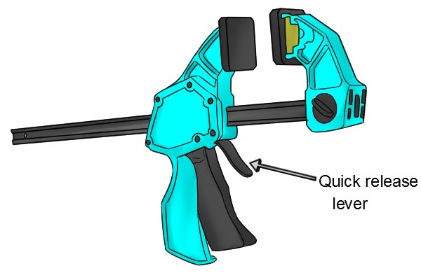 Some trigger clamps have a lever for quick-release
