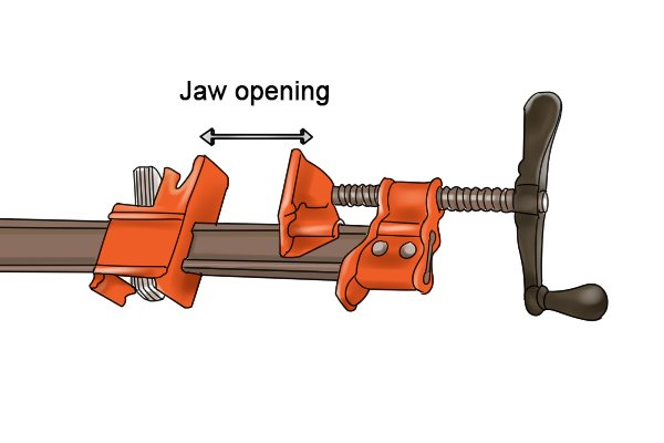 Bar clamp jaw opening