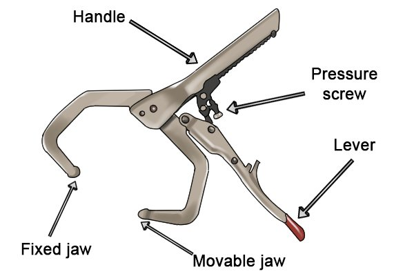 Parts of a locking clamp
