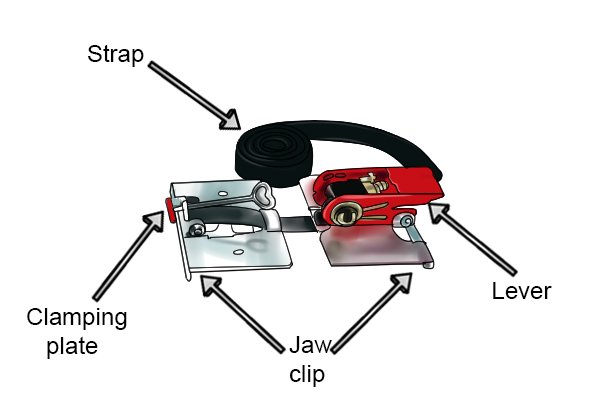 Parts of a strap clamp