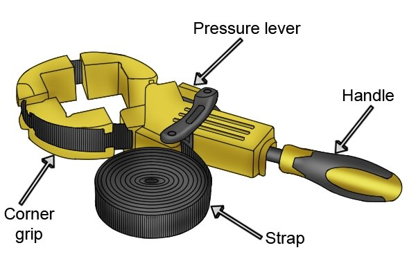 Band clamp parts