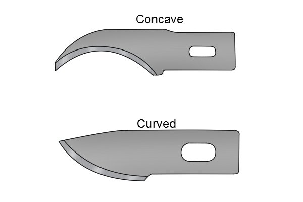 Carving blades are available in curved and concave versions