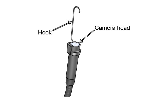 Inspection camera and hook