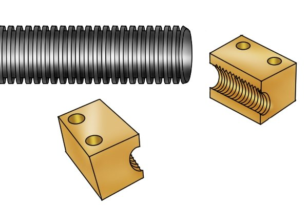 Quick-release vice parts split nut and screw