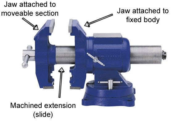 How Does A Metalworking Vice Work