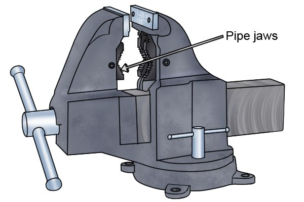 pipe jaws