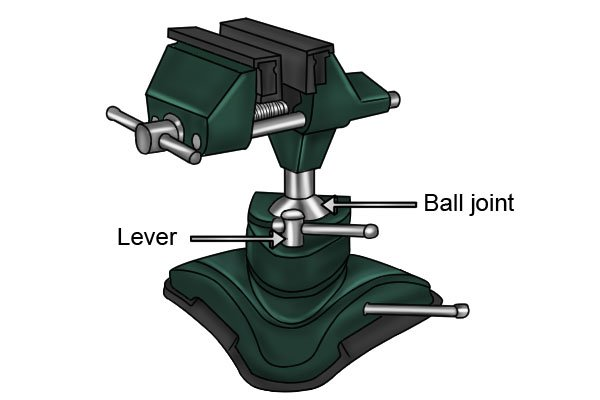 ball joint and lever