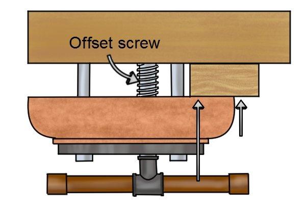 offset screw