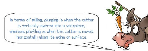 Donkee says 'plunging is when a cutter is vertically lowered, whereas profiling is when a cutter is moved horizontally'