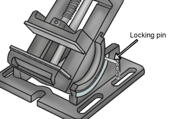 locking pin