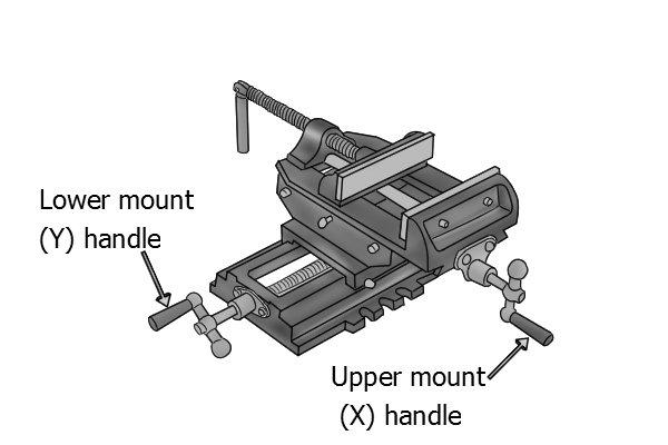 cross slide vice x and y mounts