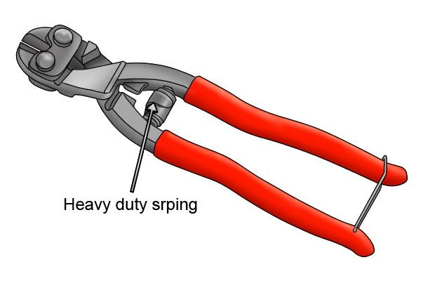 """Red, compact bolt cutters with """"automatic return"""" handles"""