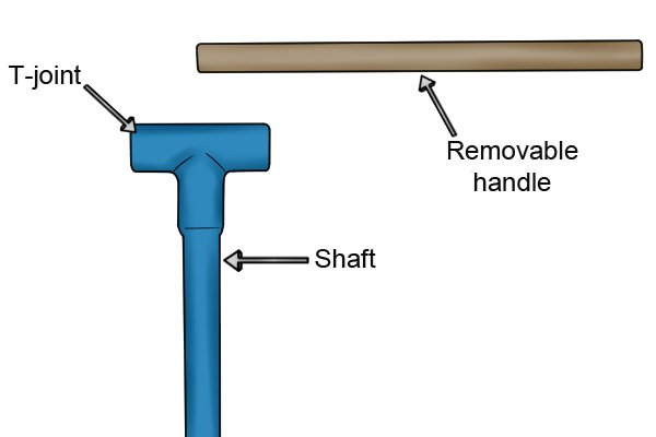 What are the parts of a manual post-hole auger?