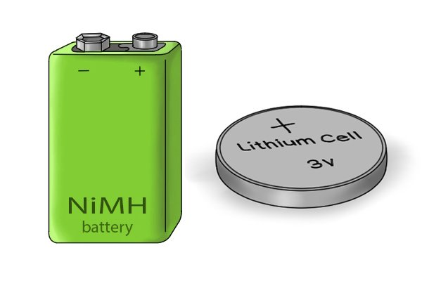 NiMH and lithium ion batteries overtook the poisonous nickel cadmium batteries.