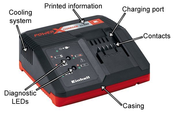 Cordless power tool rechargeable battery charger parts: casing, contacts, charging port, diagnostic LEDs, cooling system.
