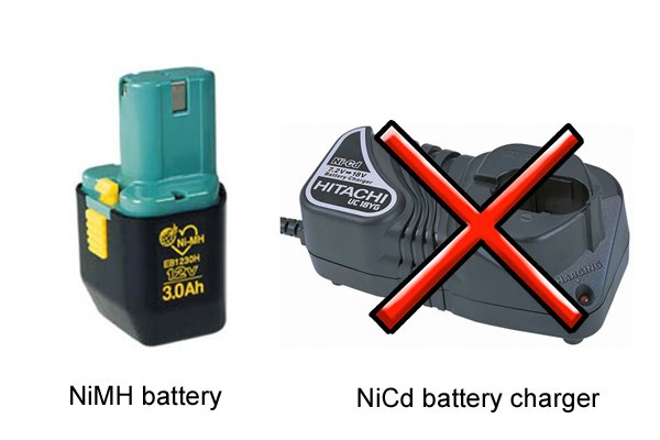 NiMH batteries cannot be charged in a NiCd battery charger because it will damage the battery.