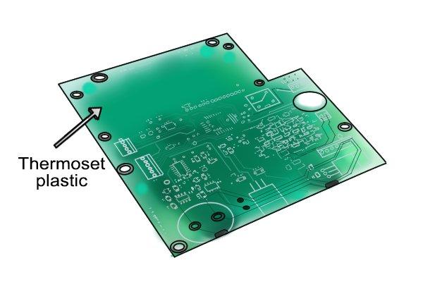 Circuit board suspended in insulative plastic.