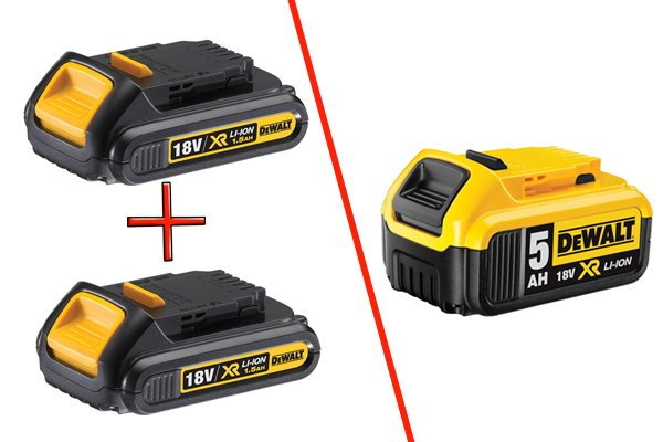 Two smaller cordless power tool batteries are sometimes better than one larger one.