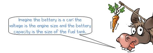 Wonkee Donkee says: Imagine the battery is a car: the voltage is the engine size and the battery capacity is the size of the fuel tank.