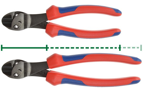 Different lengths of the same model of diagonal side cutting pliers, nippers, cutters, means different handle lengths.